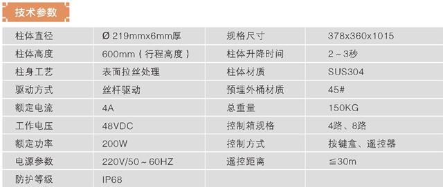 红门HLZ505智能升降柱技术参数.jpg