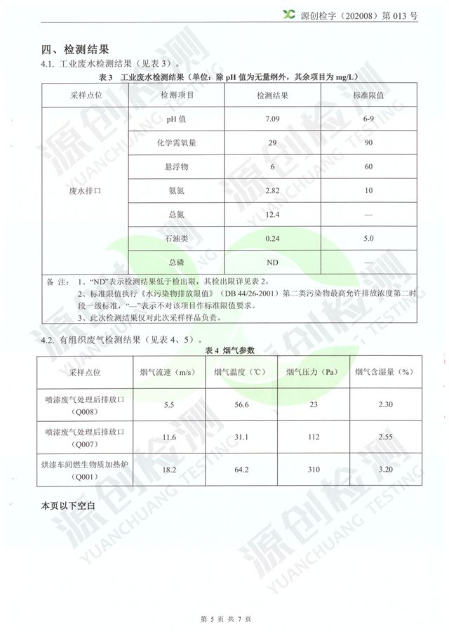 2020.8.6废气废水检测报告-5.jpg
