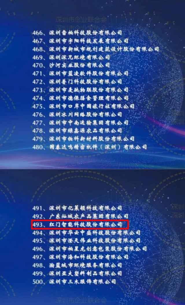 2020深圳500强企业.jpg