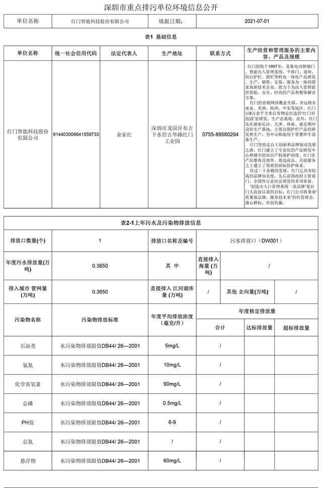 深圳市重点排污单位环境信息公开(红门)2021.7.12-1.jpg