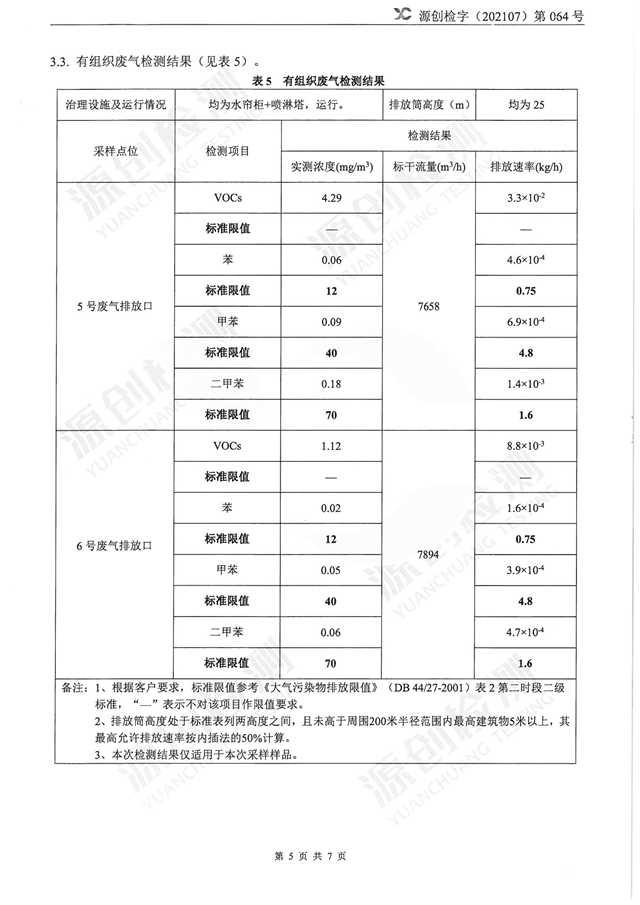 2021.7.20源创检字(202107)第064号+红门-5.jpg