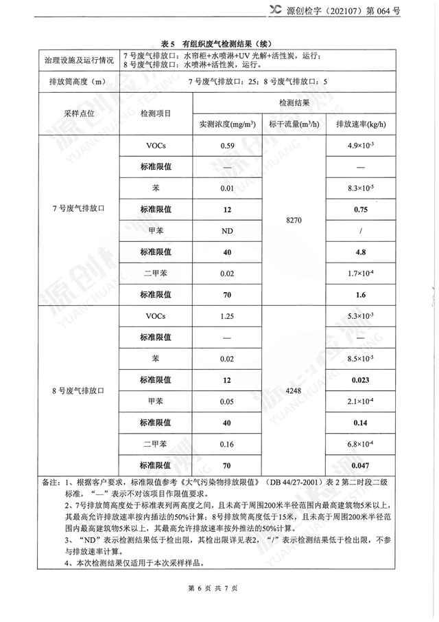 2021.7.20源创检字(202107)第064号+红门-6.jpg